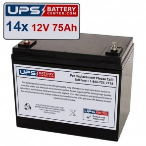 Best Power FERRUPS FC 15KVA Compatible Replacement Battery Set