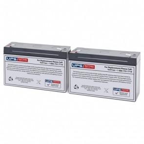 Best Power Fortress LI 750 BAT-0063 Compatible Replacement Battery Set